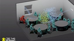 Simulation of how virus transmits in a restaurant